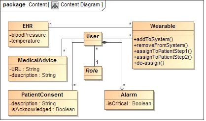 Uwe examples diagram ccuart Images