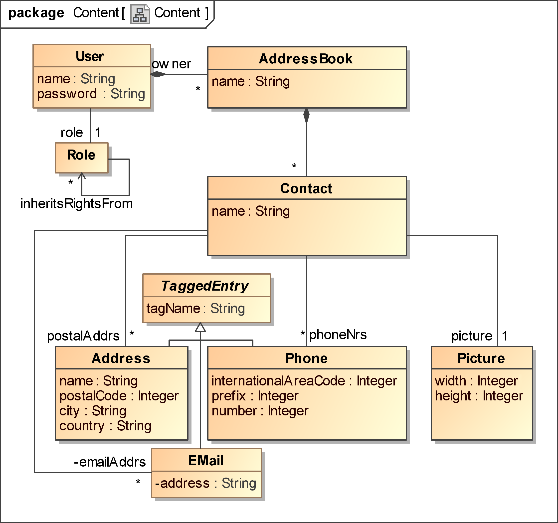 Uwe Examples Additionally Uml State Machine Diagram On Tool Diagrams Solution Modelled With Magicdraw